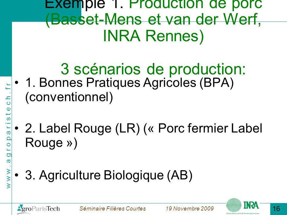 w w w.a g r o p a r i s t e c h. f r Séminaire Filières Courtes 19 Novembre 2009 16 Exemple 1.