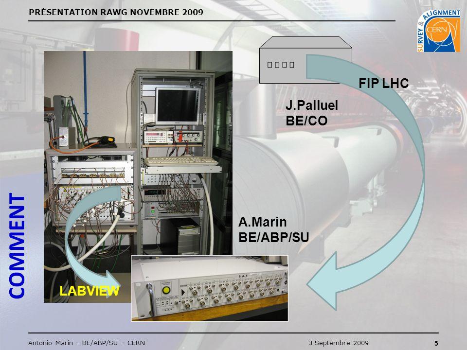 PRÉSENTATION RAWG NOVEMBRE 2009 6 Antonio Marin – BE/ABP/SU – CERN3 Septembre 2009 SEPTEMBRE