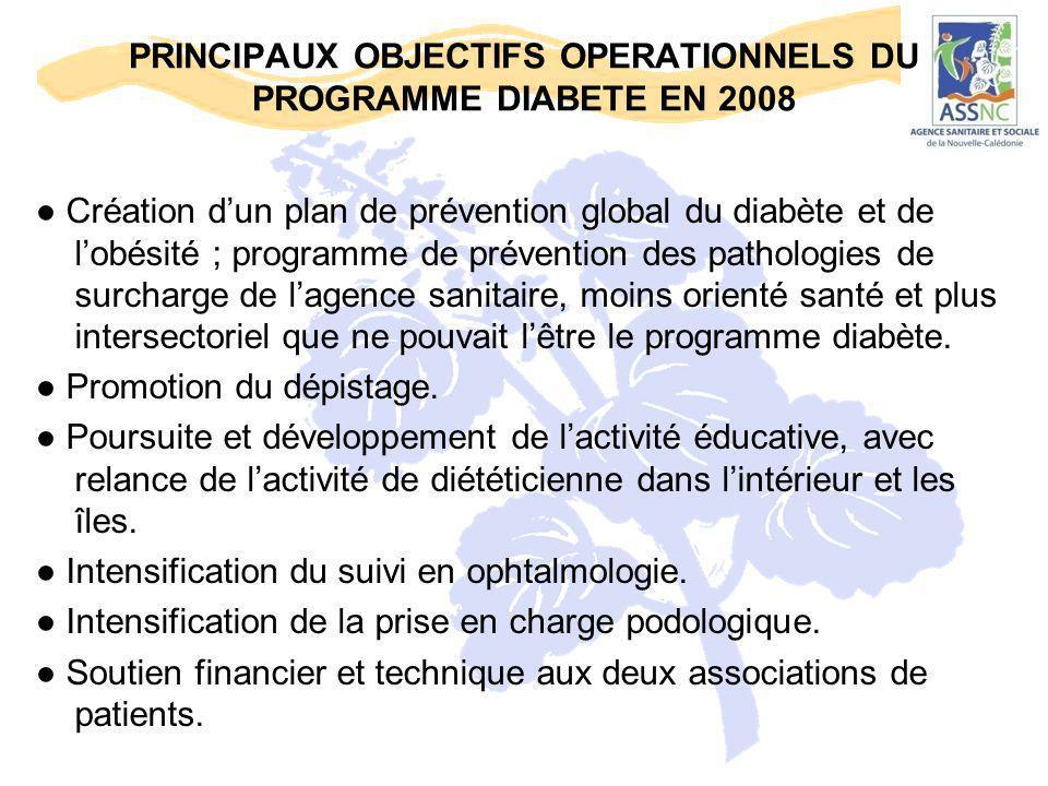 PRINCIPAUX OBJECTIFS OPERATIONNELS DU PROGRAMME DIABETE EN 2008 ● Création d'un plan de prévention global du diabète et de l'obésité ; programme de pr