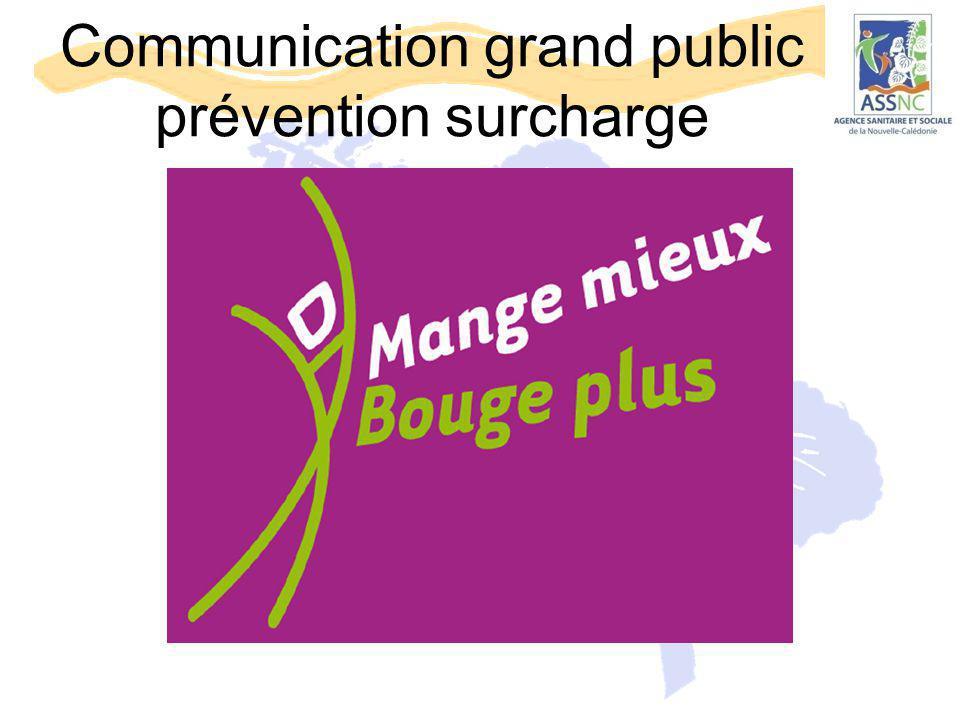 Communication grand public prévention surcharge