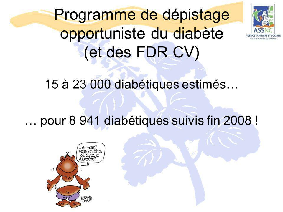 Programme de dépistage opportuniste du diabète (et des FDR CV) 15 à 23 000 diabétiques estimés… … pour 8 941 diabétiques suivis fin 2008 !