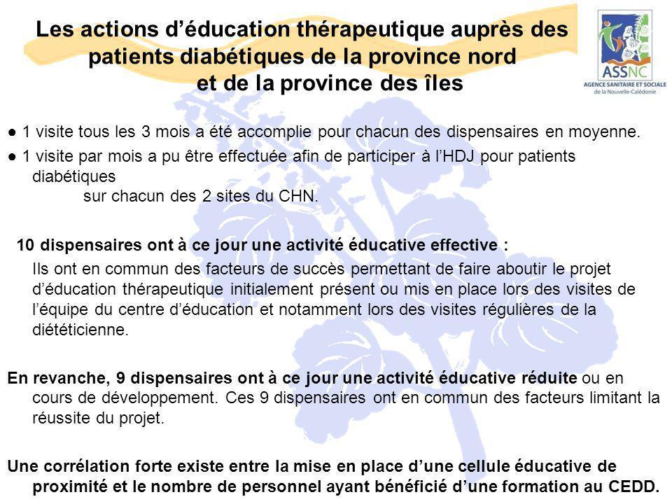Les actions d'éducation thérapeutique auprès des patients diabétiques de la province nord et de la province des îles ● 1 visite tous les 3 mois a été