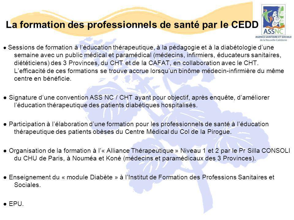 La formation des professionnels de santé par le CEDD ● Sessions de formation à l'éducation thérapeutique, à la pédagogie et à la diabétologie d'une se