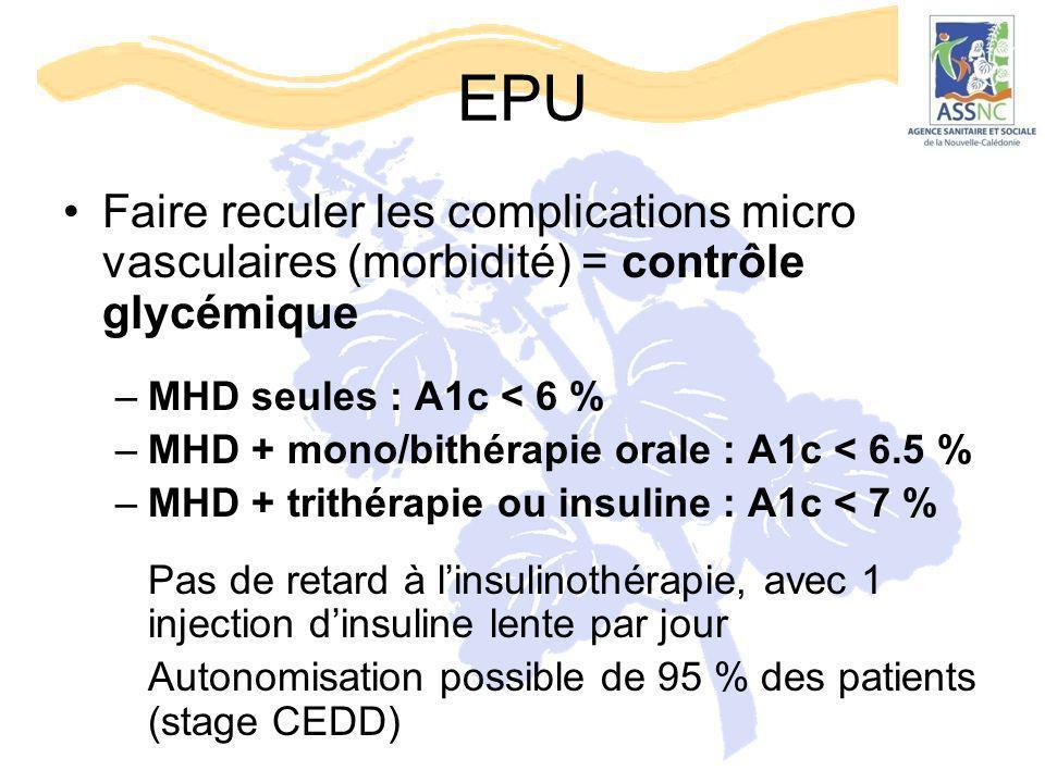 EPU Faire reculer les complications micro vasculaires (morbidité) = contrôle glycémique –MHD seules : A1c < 6 % –MHD + mono/bithérapie orale : A1c < 6