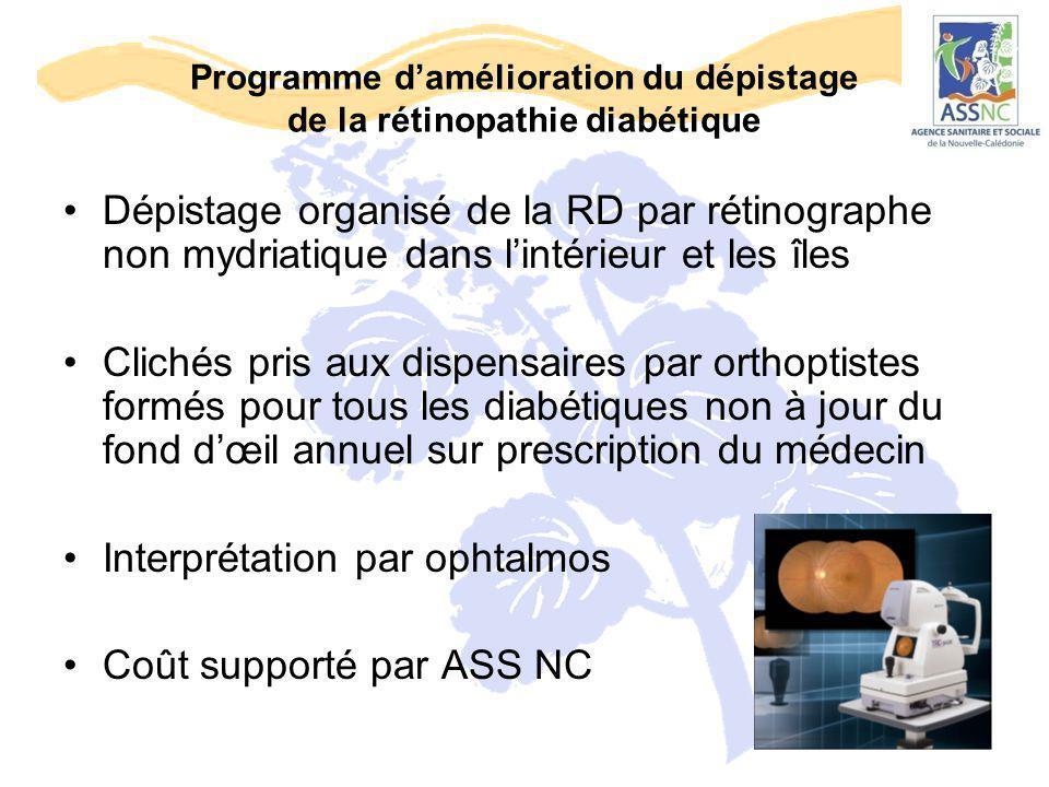 Programme d'amélioration du dépistage de la rétinopathie diabétique Dépistage organisé de la RD par rétinographe non mydriatique dans l'intérieur et l