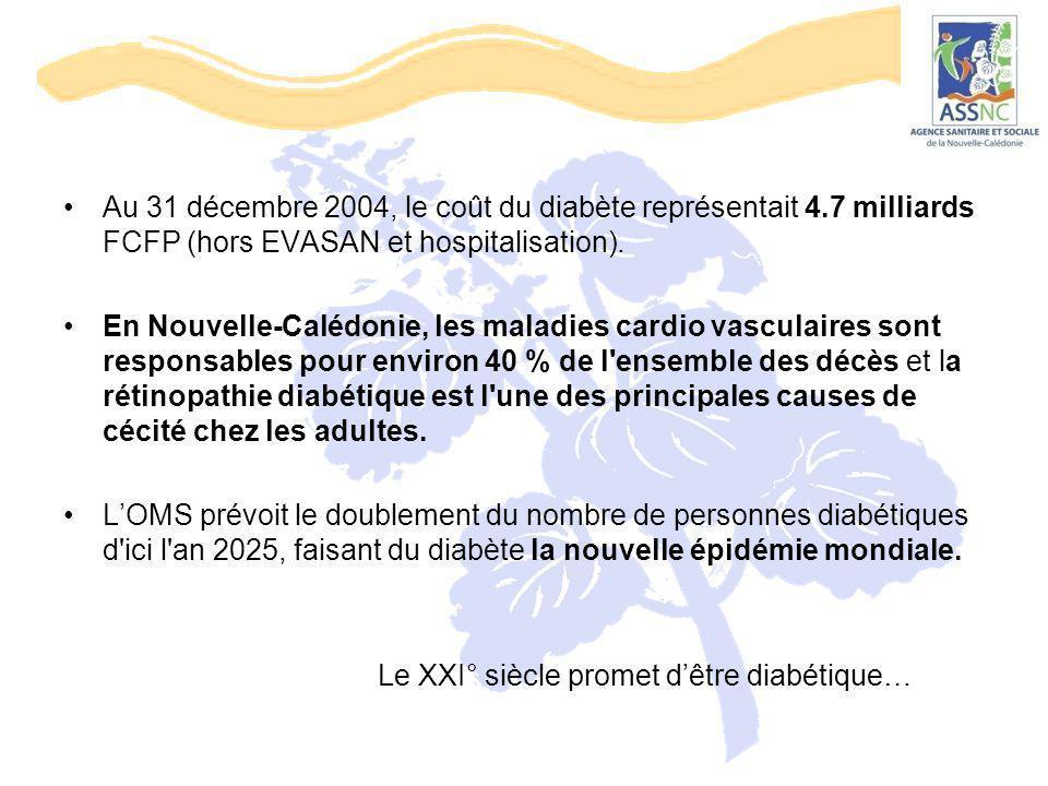 Au 31 décembre 2004, le coût du diabète représentait 4.7 milliards FCFP (hors EVASAN et hospitalisation). En Nouvelle-Calédonie, les maladies cardio v
