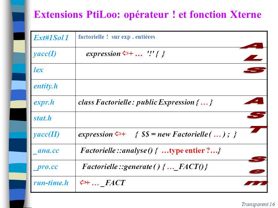 Transparent 15 Extensions PtiLoo: opérateurs ++ et -- Ext#1-Sol 2 Opérateurs ++ et -- sur entiers yacc(I)  + %token MM PP expression  + … lex  + ++ return PP; - - return MM; entity.h expr.h stat.h yacc(II) expression  + { $$ = new Assignment( … ) ; } _ana.cc _pro.cc run-time.h .