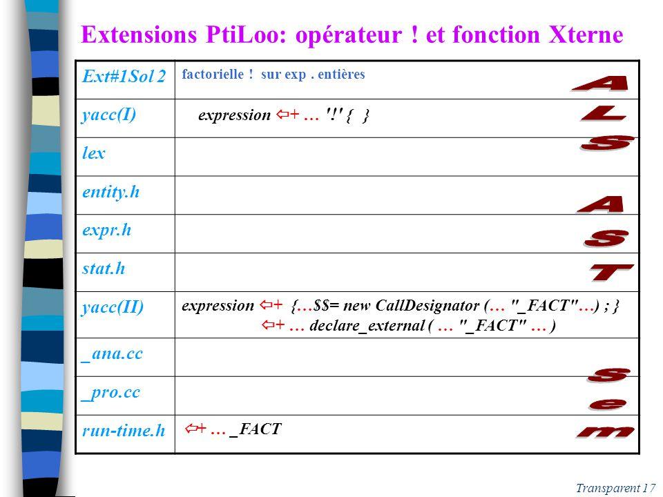 Transparent 16 Extensions PtiLoo: opérateur ! et fonction Xterne Ext#1Sol 1 factorielle ! sur exp. entières yacc(I) expression  + … '!' { } lex entit