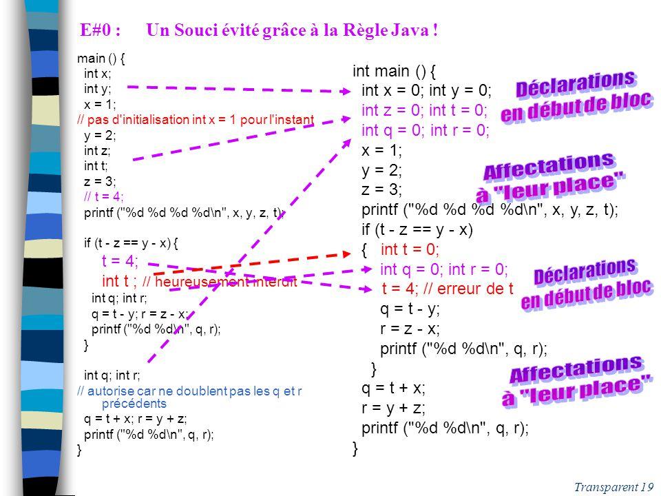 18 PtiLoo Extension #2 Initialisation des Variables Initialisation des Attributs de Classe