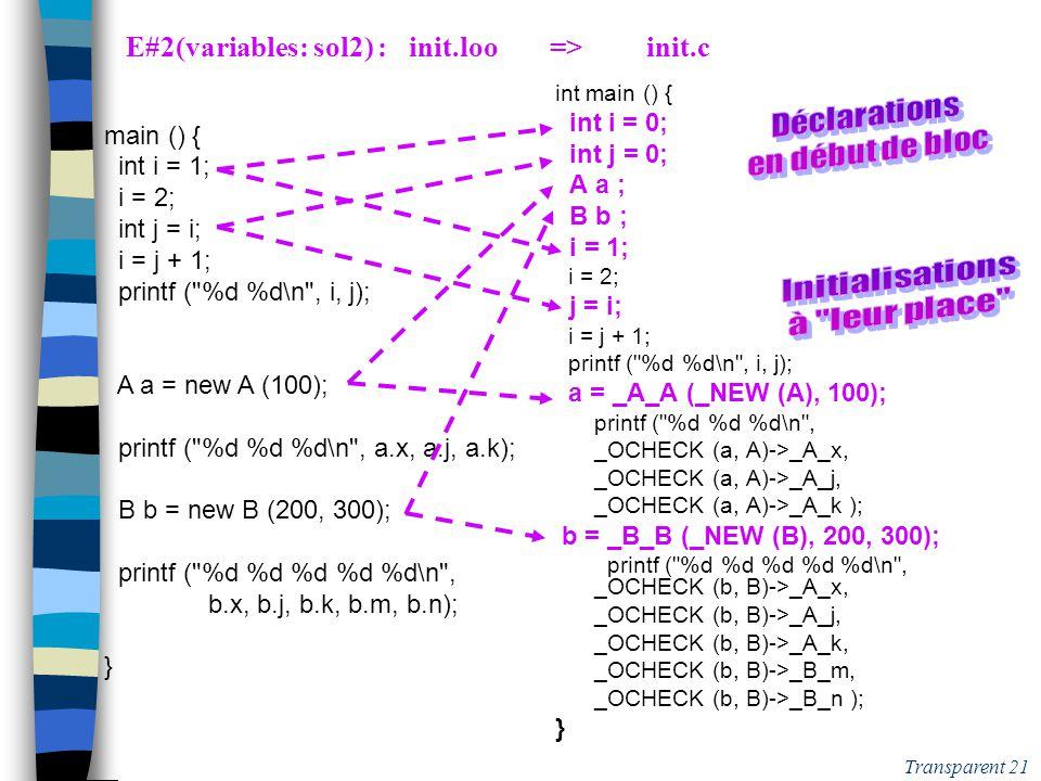 Transparent 20 E#2(variables: sol1) : init.loo => init.c int main () { int i = 1; i = 2; { int j = i; i = j + 1; printf ( %d %d\n , i, j); { A a = _A_A (_NEW (A), 100); printf ( %d %d %d\n , _OCHECK (a, A)->_A_x, _OCHECK (a, A)->_A_j, _OCHECK (a, A)->_A_k ); { B b = _B_B (_NEW (B), 200, 300); printf ( %d %d %d %d %d\n , _OCHECK (b, B)->_A_x, _OCHECK (b, B)->_A_j, _OCHECK (b, B)->_A_k, _OCHECK (b, B)->_B_m, _OCHECK (b, B)->_B_n ); } main () { int i = 1; i = 2; int j = i; i = j + 1; printf ( %d %d\n , i, j); A a = new A (100); printf ( %d %d %d\n , a.x, a.j, a.k); B b = new B (200, 300); printf ( %d %d %d %d %d\n , b.x, b.j, b.k, b.m, b.n); }