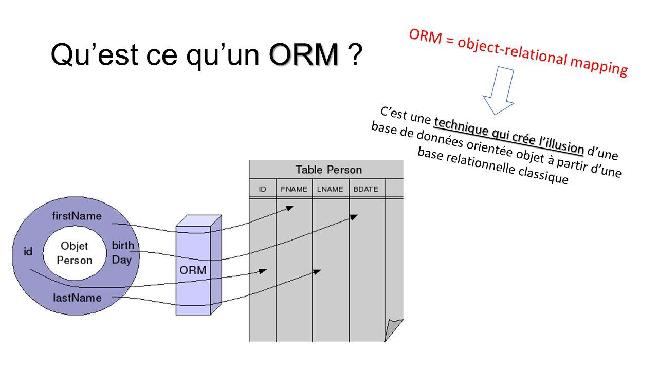 ORM Qu'est ce qu'un ORM ? ORM = object-relational mapping technique qui crée l'illusion C'est une technique qui crée l'illusion d'une base de données