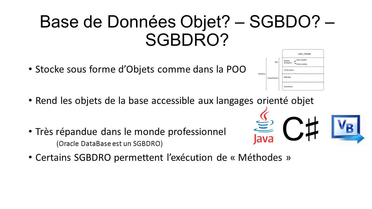 Base de Données Objet? – SGBDO? – SGBDRO? Stocke sous forme d'Objets comme dans la POO Rend les objets de la base accessible aux langages orienté obje