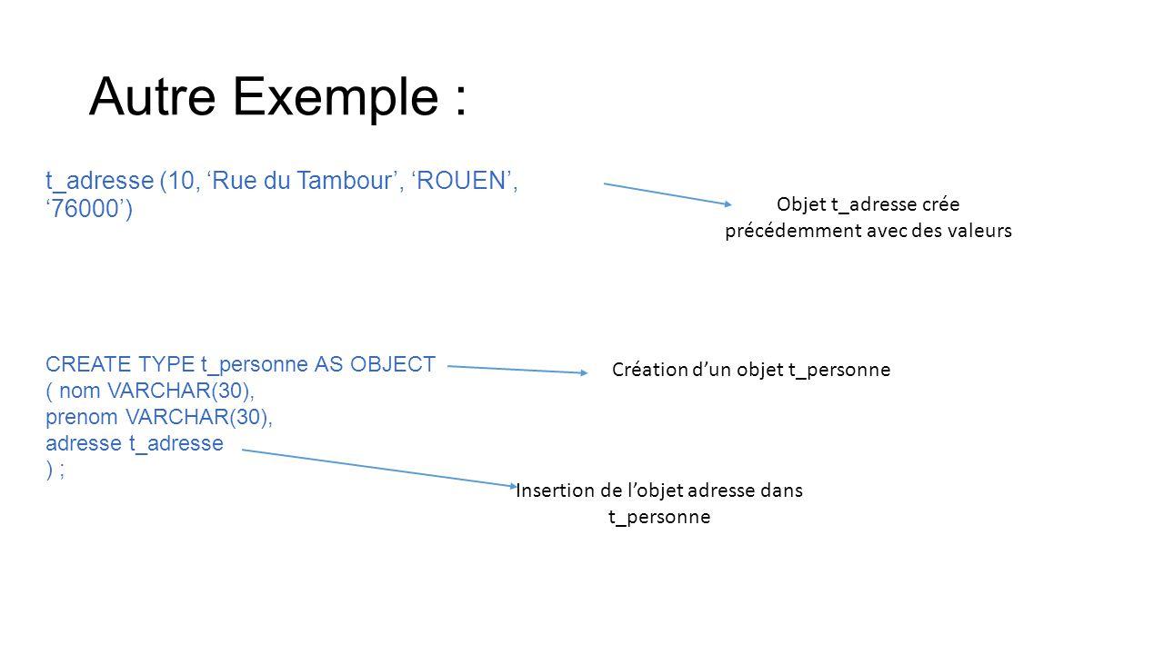 Autre Exemple : t_adresse (10, 'Rue du Tambour', 'ROUEN', '76000') Objet t_adresse crée précédemment avec des valeurs CREATE TYPE t_personne AS OBJECT