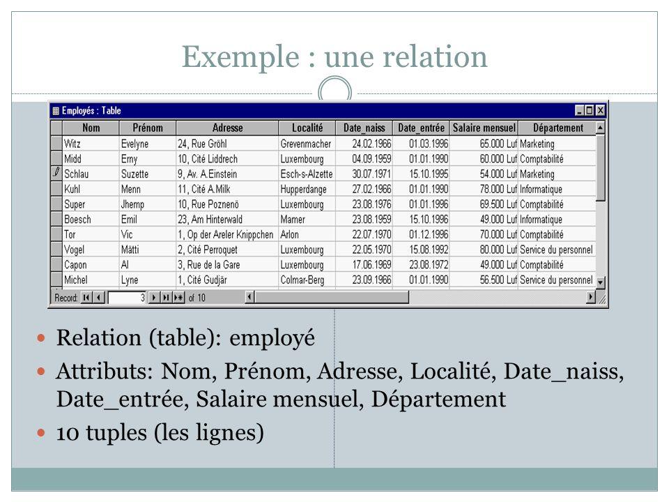 Exemple : une relation Relation (table): employé Attributs: Nom, Prénom, Adresse, Localité, Date_naiss, Date_entrée, Salaire mensuel, Département 10 t