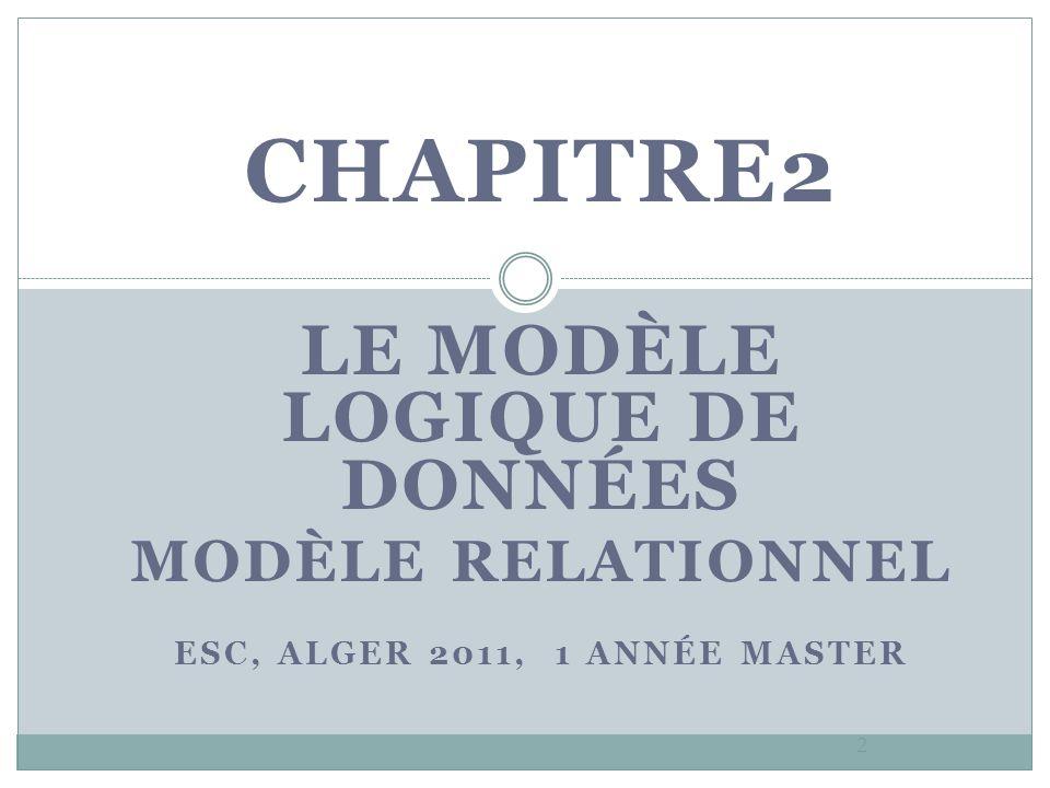 CHAPITRE2 LE MODÈLE LOGIQUE DE DONNÉES MODÈLE RELATIONNEL ESC, ALGER 2011, 1 ANNÉE MASTER 2