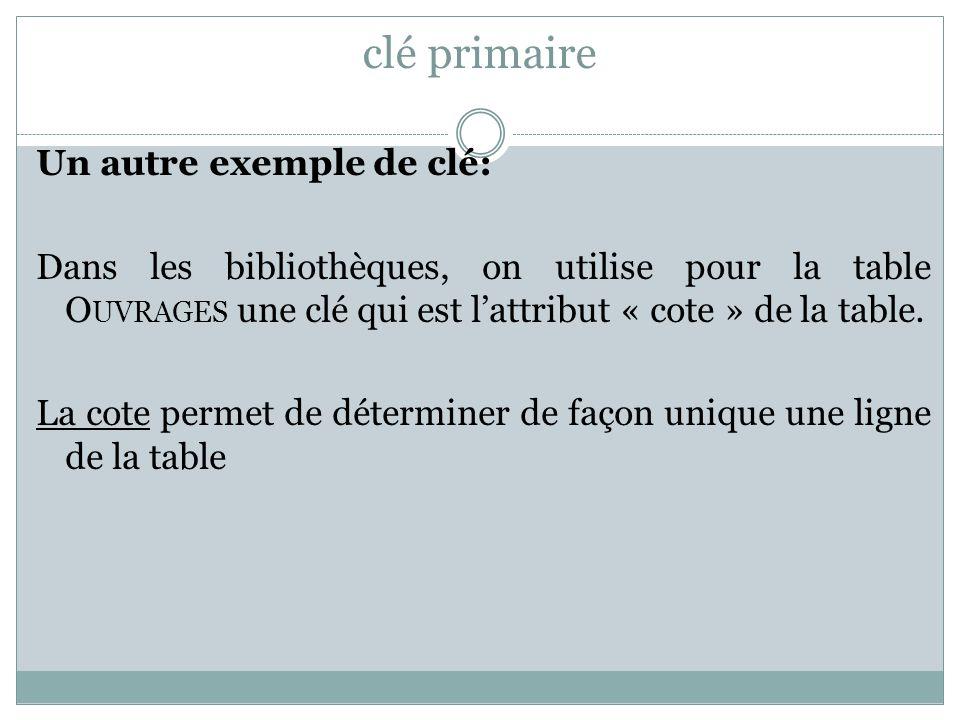 clé primaire Un autre exemple de clé: Dans les bibliothèques, on utilise pour la table O UVRAGES une clé qui est l'attribut « cote » de la table. La c