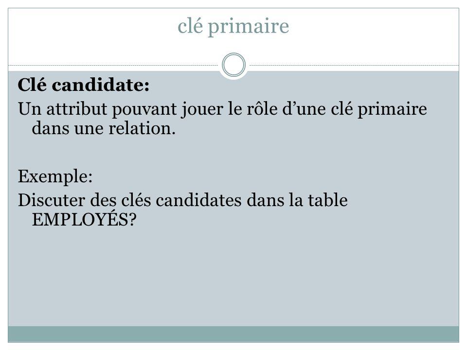 clé primaire Clé candidate: Un attribut pouvant jouer le rôle d'une clé primaire dans une relation. Exemple: Discuter des clés candidates dans la tabl