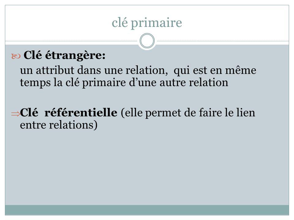 clé primaire Clé étrangère: un attribut dans une relation, qui est en même temps la clé primaire d'une autre relation  Clé référentielle (elle permet