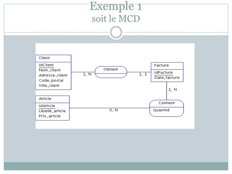 Exemple 1 soit le MCD