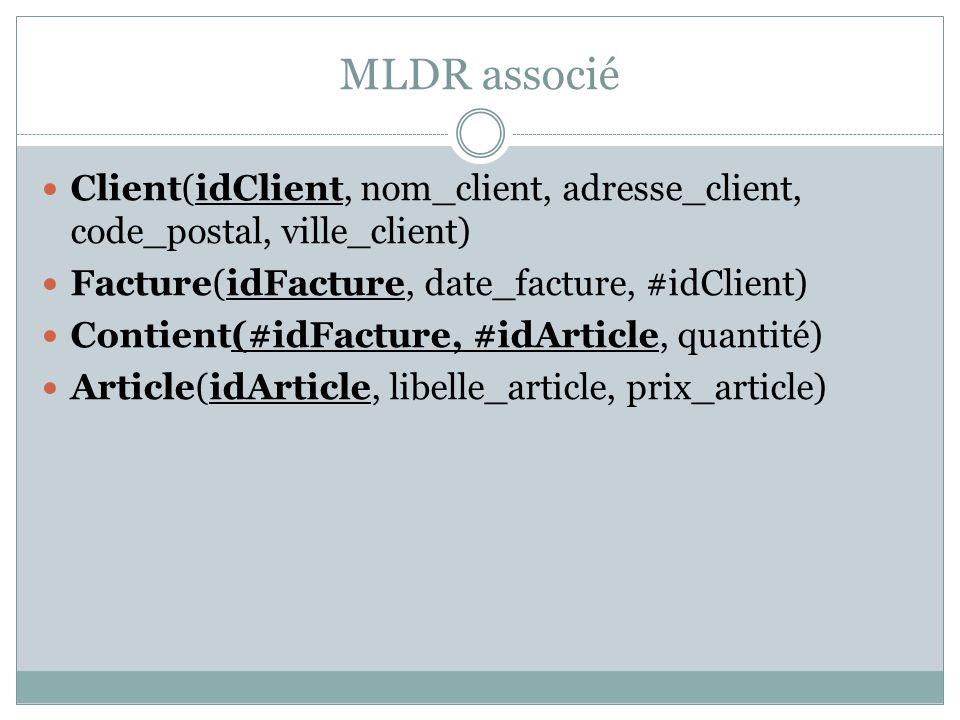 MLDR associé Client(idClient, nom_client, adresse_client, code_postal, ville_client) Facture(idFacture, date_facture, #idClient) Contient(#idFacture,