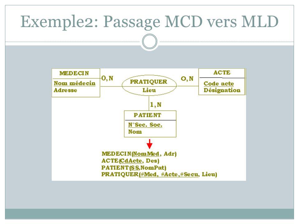 Exemple2: Passage MCD vers MLD