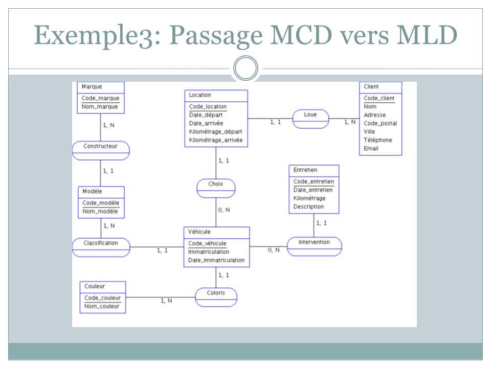 Exemple3: Passage MCD vers MLD