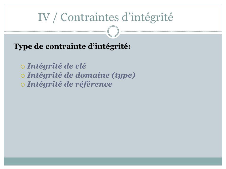 IV / Contraintes d'intégrité Type de contrainte d'intégrité:  Intégrité de clé  Intégrité de domaine (type)  Intégrité de référence