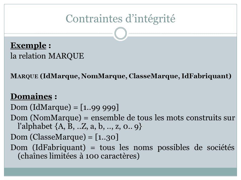 Contraintes d'intégrité Exemple : la relation MARQUE M ARQUE (IdMarque, NomMarque, ClasseMarque, IdFabriquant) Domaines : Dom (IdMarque) = [1..99 999]