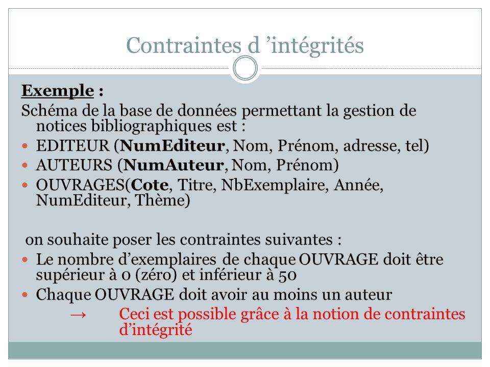 Contraintes d 'intégrités Exemple : Schéma de la base de données permettant la gestion de notices bibliographiques est : EDITEUR (NumEditeur, Nom, Pré