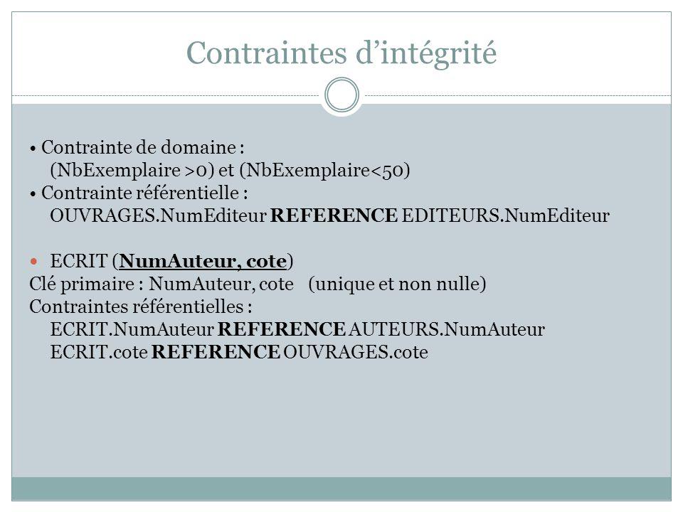 Contraintes d'intégrité Contrainte de domaine : (NbExemplaire >0) et (NbExemplaire<50) Contrainte référentielle : OUVRAGES.NumEditeur REFERENCE EDITEU