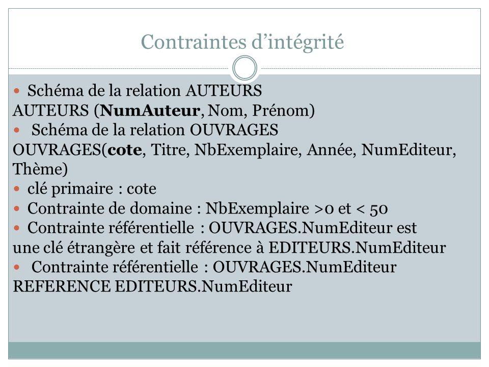 Contraintes d'intégrité Schéma de la relation AUTEURS AUTEURS (NumAuteur, Nom, Prénom) Schéma de la relation OUVRAGES OUVRAGES(cote, Titre, NbExemplai