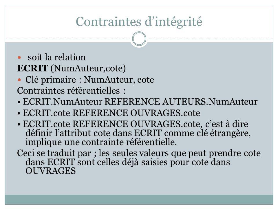 Contraintes d'intégrité soit la relation ECRIT (NumAuteur,cote) Clé primaire : NumAuteur, cote Contraintes référentielles : ECRIT.NumAuteur REFERENCE