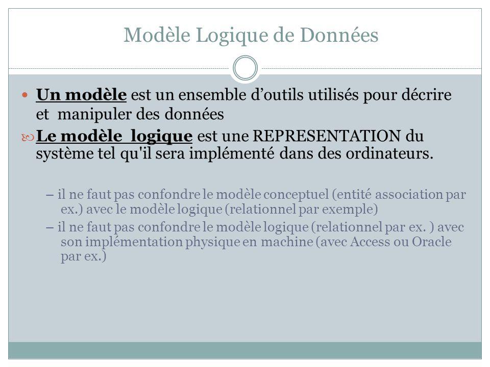 Modèle Logique de Données Un modèle est un ensemble d'outils utilisés pour décrire et manipuler des données Le modèle logique est une REPRESENTATION d