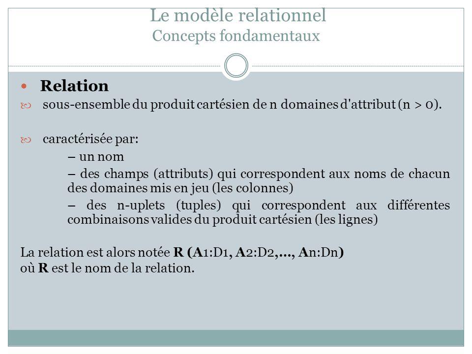 Le modèle relationnel Concepts fondamentaux Relation sous-ensemble du produit cartésien de n domaines d'attribut (n > 0). caractérisée par: – un nom –