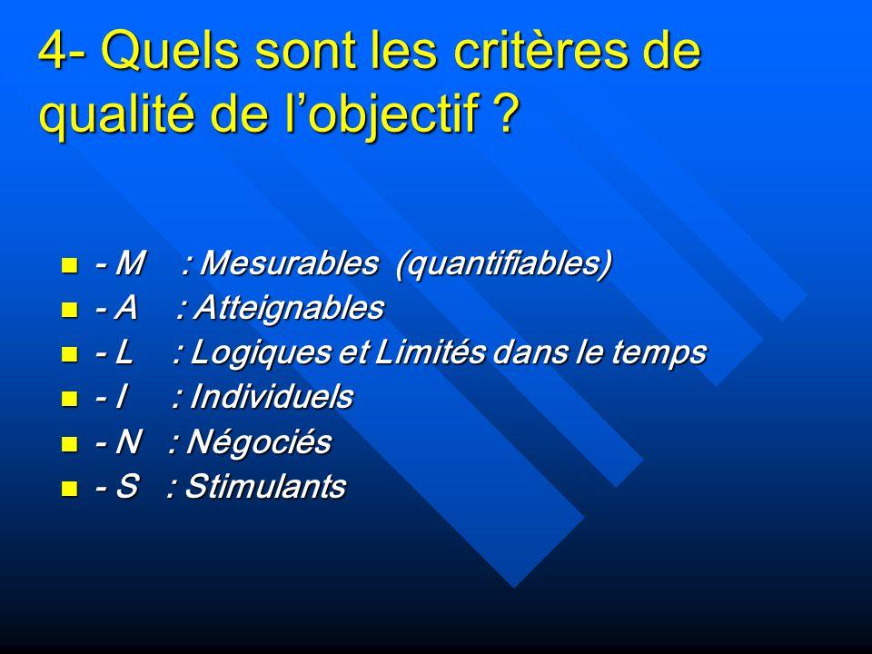 4- Quels sont les critères de qualité de l'objectif .