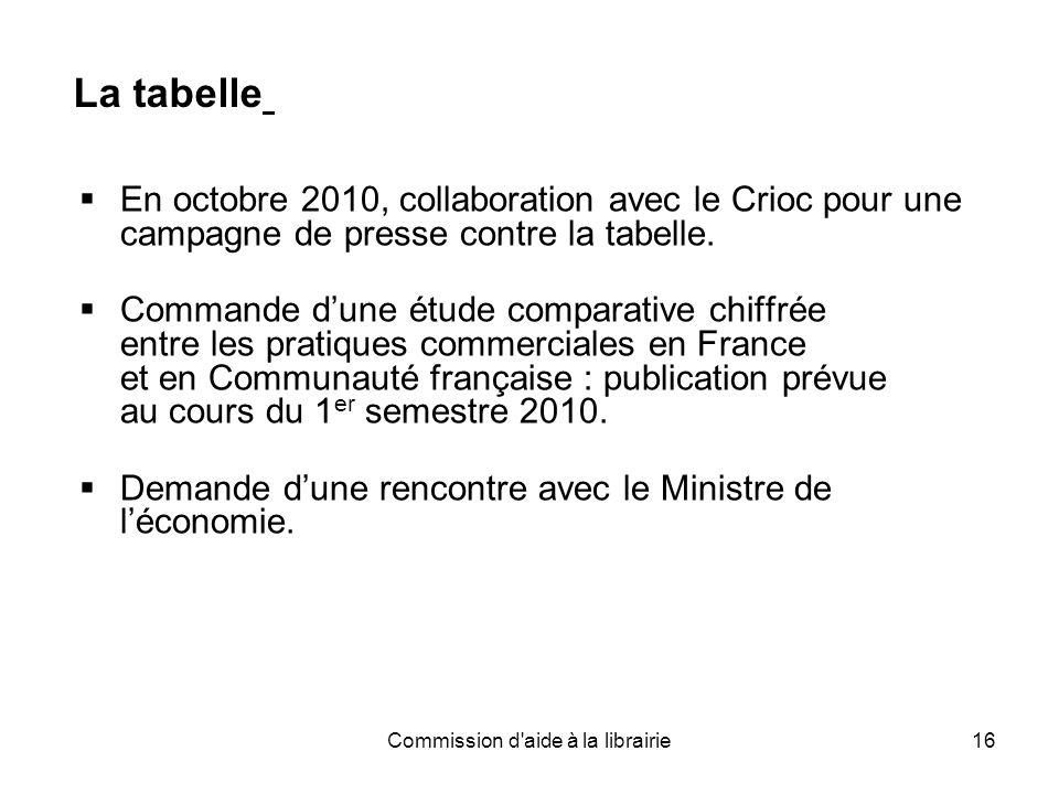 Commission d aide à la librairie16  En octobre 2010, collaboration avec le Crioc pour une campagne de presse contre la tabelle.