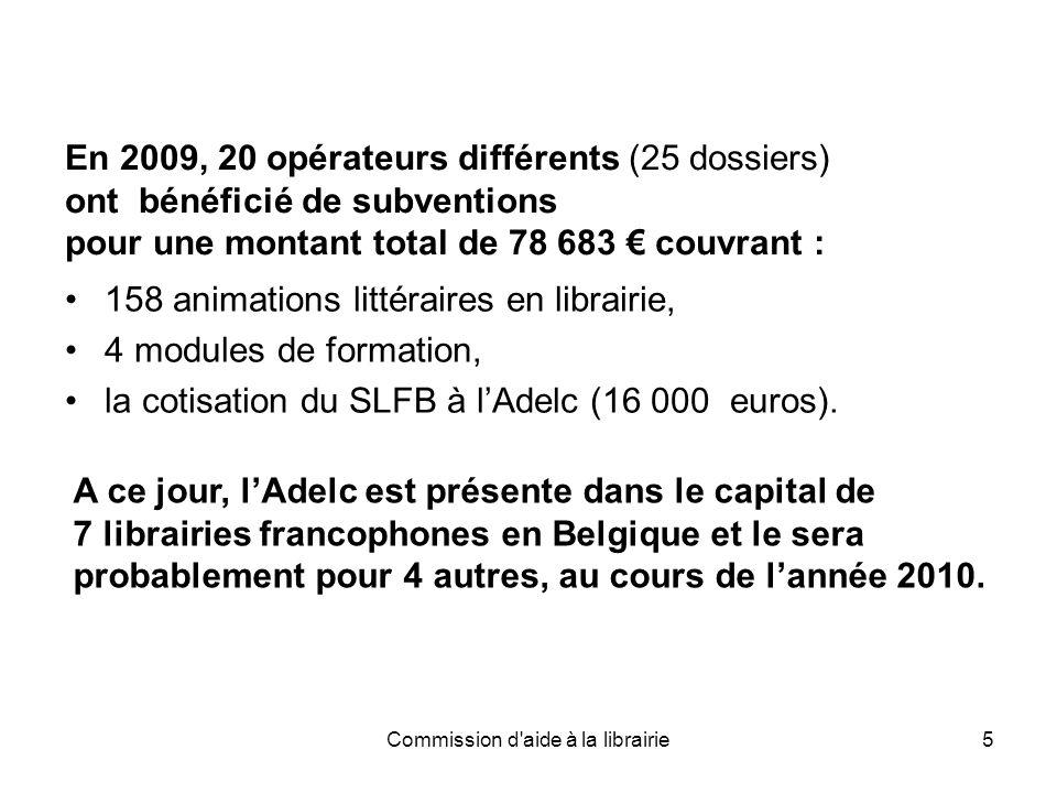 Commission d aide à la librairie5 158 animations littéraires en librairie, 4 modules de formation, la cotisation du SLFB à l'Adelc (16 000 euros).