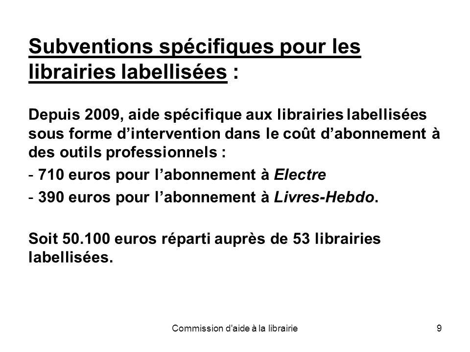 Commission d aide à la librairie9 Subventions spécifiques pour les librairies labellisées : Depuis 2009, aide spécifique aux librairies labellisées sous forme d'intervention dans le coût d'abonnement à des outils professionnels : - 710 euros pour l'abonnement à Electre - 390 euros pour l'abonnement à Livres-Hebdo.