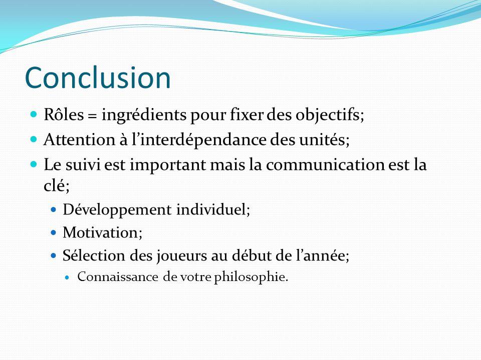 Conclusion Rôles = ingrédients pour fixer des objectifs; Attention à l'interdépendance des unités; Le suivi est important mais la communication est la