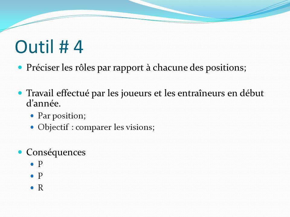 Outil # 4 Préciser les rôles par rapport à chacune des positions; Travail effectué par les joueurs et les entraîneurs en début d'année. Par position;