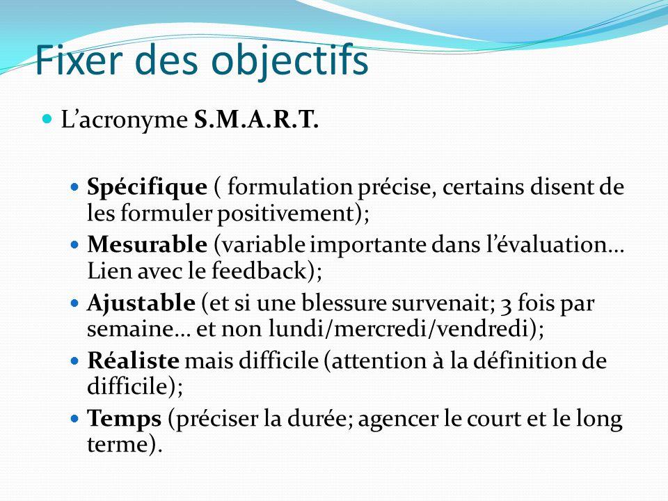 Fixer des objectifs L'acronyme S.M.A.R.T. Spécifique ( formulation précise, certains disent de les formuler positivement); Mesurable (variable importa
