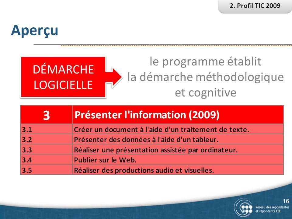 Aperçu DÉMARCHE LOGICIELLE le programme établit la démarche méthodologique et cognitive 2. Profil TIC 2009 16