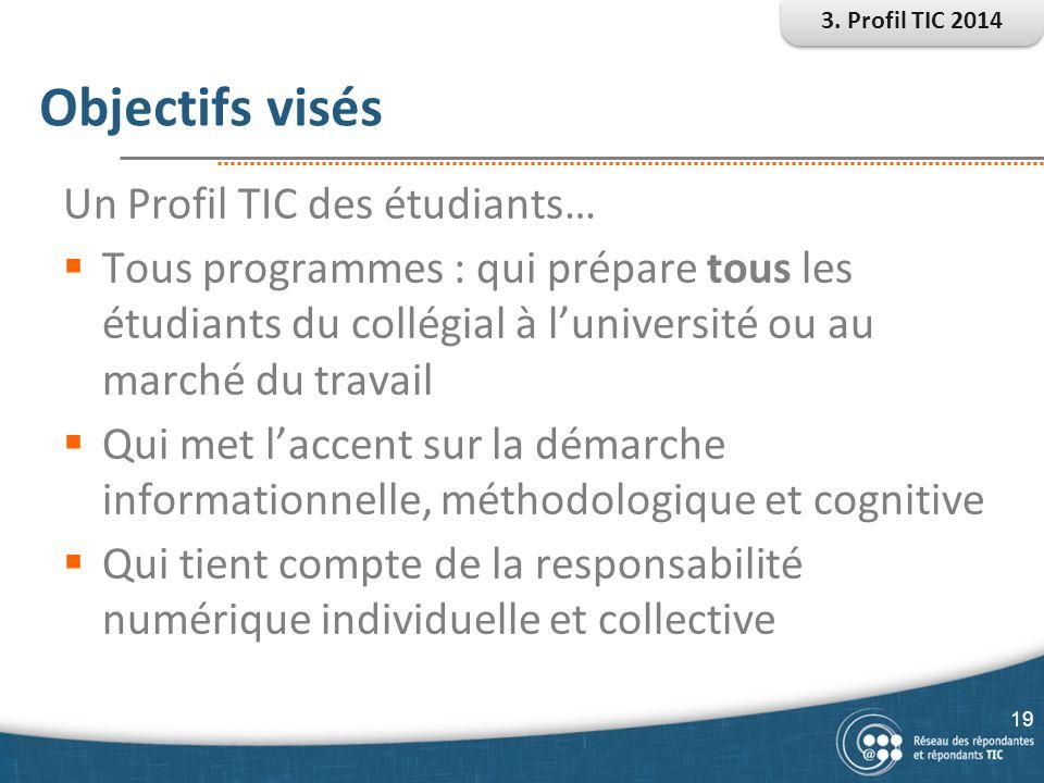 Objectifs visés Un Profil TIC des étudiants…  Tous programmes : qui prépare tous les étudiants du collégial à l'université ou au marché du travail 