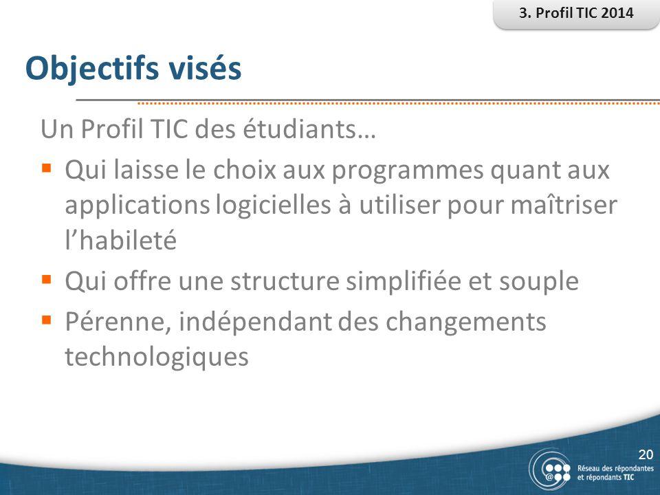 Objectifs visés Un Profil TIC des étudiants…  Qui laisse le choix aux programmes quant aux applications logicielles à utiliser pour maîtriser l'habil
