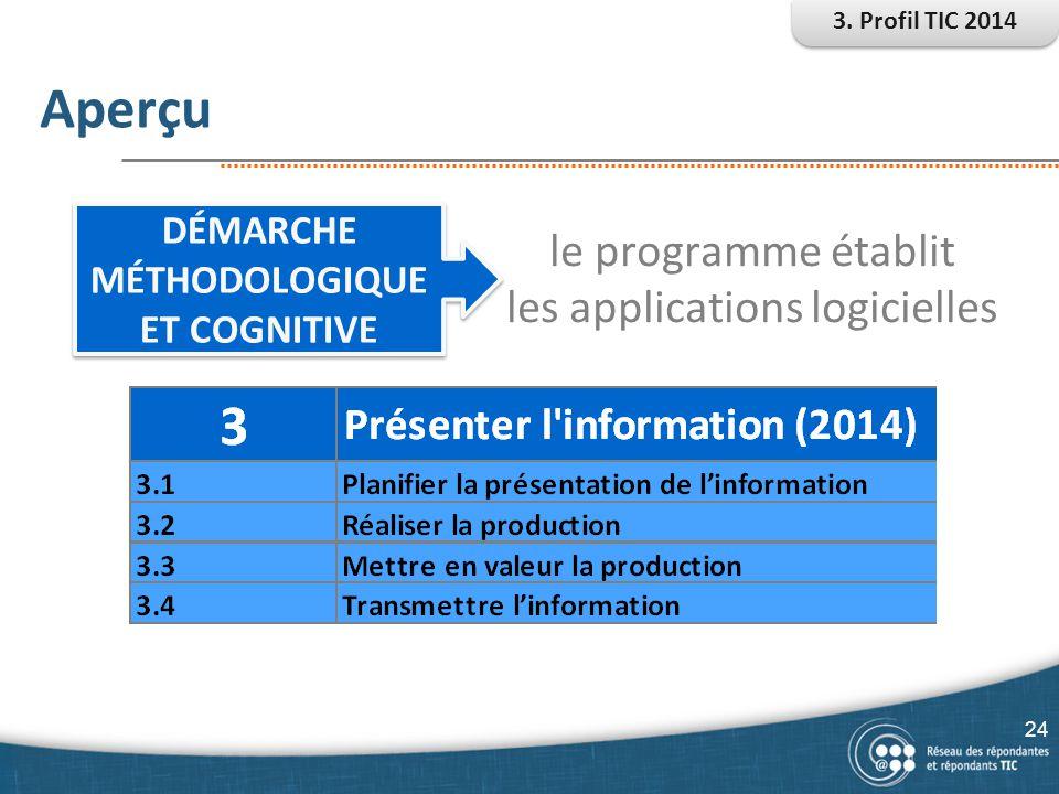 Aperçu DÉMARCHE MÉTHODOLOGIQUE ET COGNITIVE le programme établit les applications logicielles 3. Profil TIC 2014 24