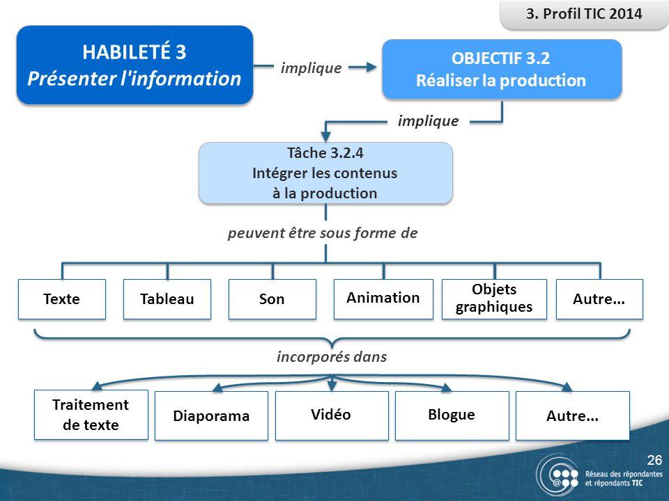 HABILETÉ 3 Présenter l'information HABILETÉ 3 Présenter l'information OBJECTIF 3.2 Réaliser la production OBJECTIF 3.2 Réaliser la production implique