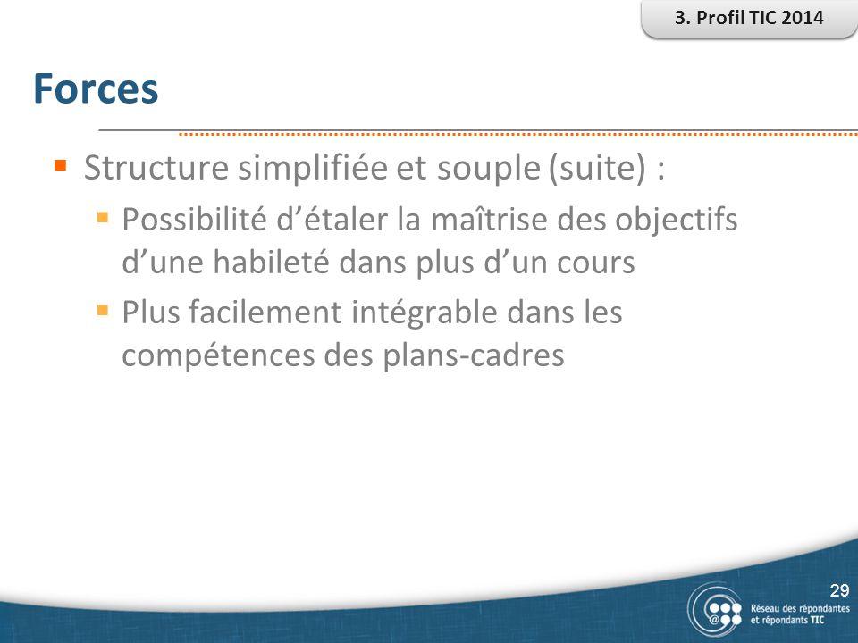  Structure simplifiée et souple (suite) :  Possibilité d'étaler la maîtrise des objectifs d'une habileté dans plus d'un cours  Plus facilement inté