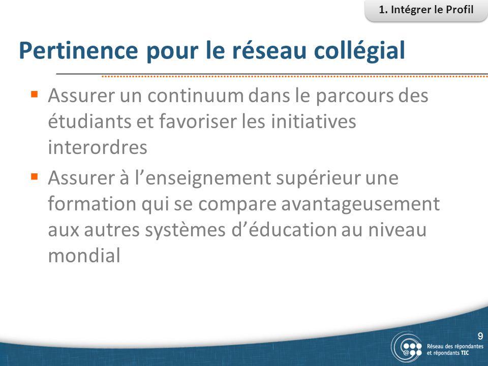 Pertinence pour le réseau collégial  Assurer un continuum dans le parcours des étudiants et favoriser les initiatives interordres  Assurer à l'ensei