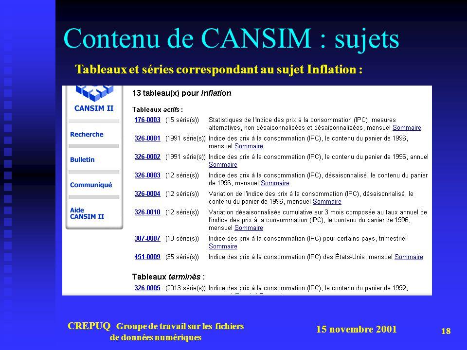 15 novembre 2001 CREPUQ Groupe de travail sur les fichiers de données numériques 18 Contenu de CANSIM : sujets Tableaux et séries correspondant au suj