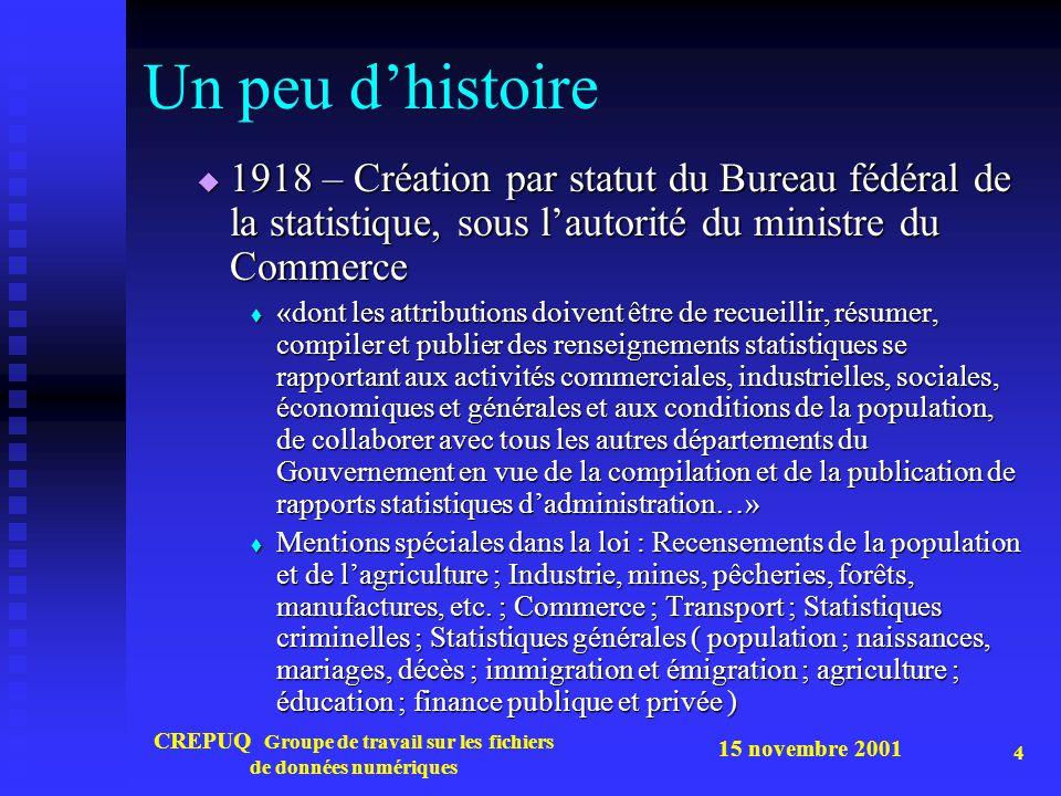 15 novembre 2001 CREPUQ Groupe de travail sur les fichiers de données numériques 5 Un peu d'histoire  à partir de 1918 – Nombre sans cesse croissant de tableaux statistiques publiés sous forme de bulletins imprimés par le BFS